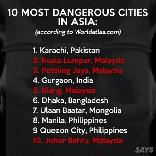 10 bandar yang berbahaya di Asia