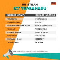 Bahasa Melayu Bahasa Melayu Kamus For Android Apk Download